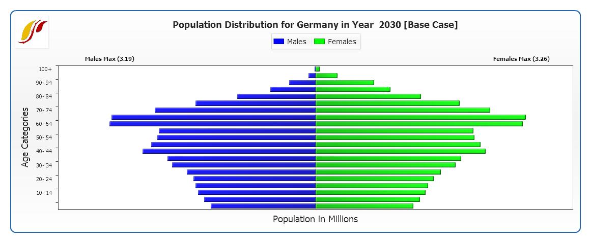 Germany pyramid.png