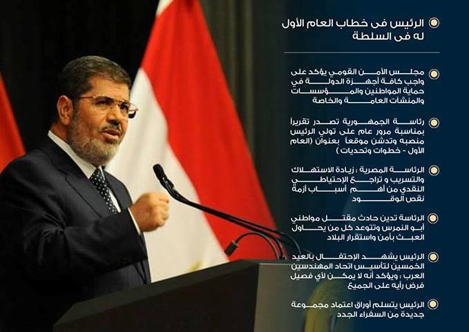 Translation: President Mohamed Morsi's Address to the Nation