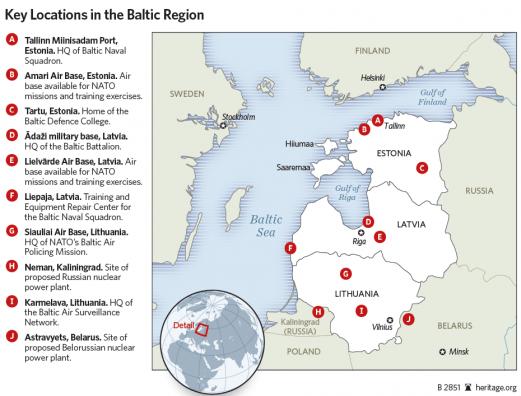 Key Locations in the Baltic Region