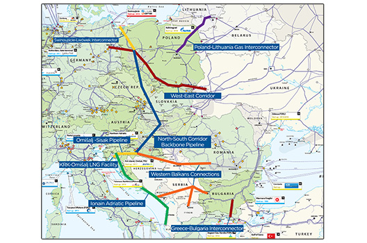 Completing Europe: The North-South Corridor