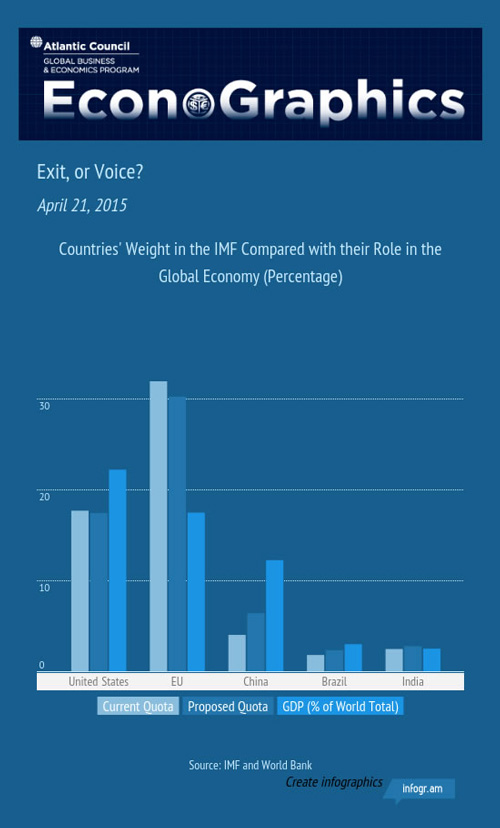 EG IMF Reform Final