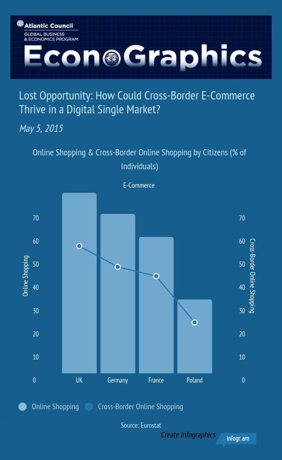 econographics-05042015