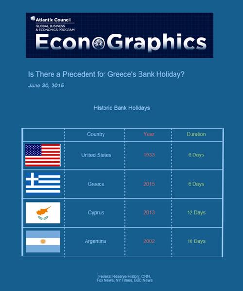 20150630 econographics