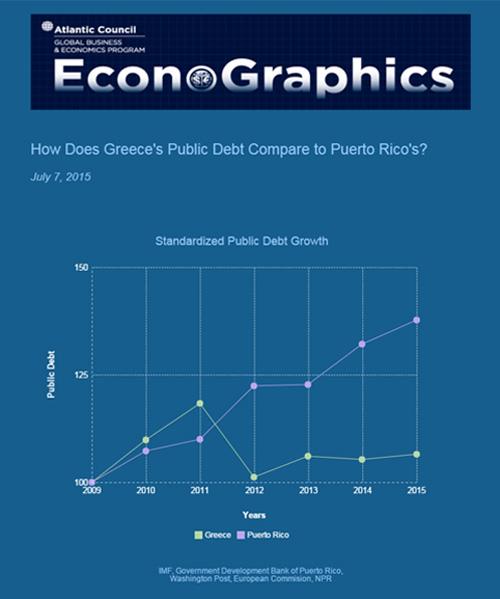 20150707 econographics