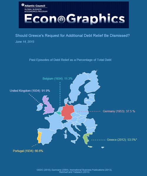 20150714 econographics