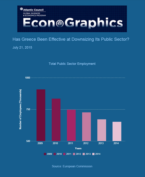 20150722 econographics