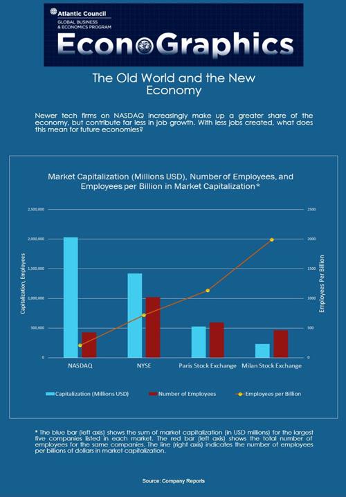 20151029 econographics