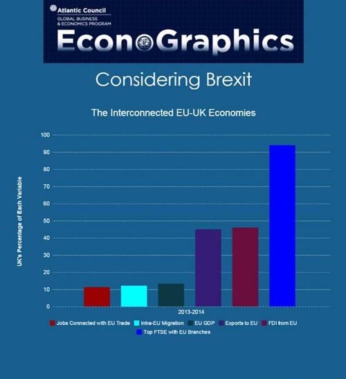 20151118 econographicv2