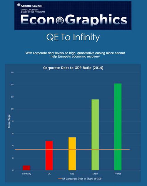 20151209 econographic