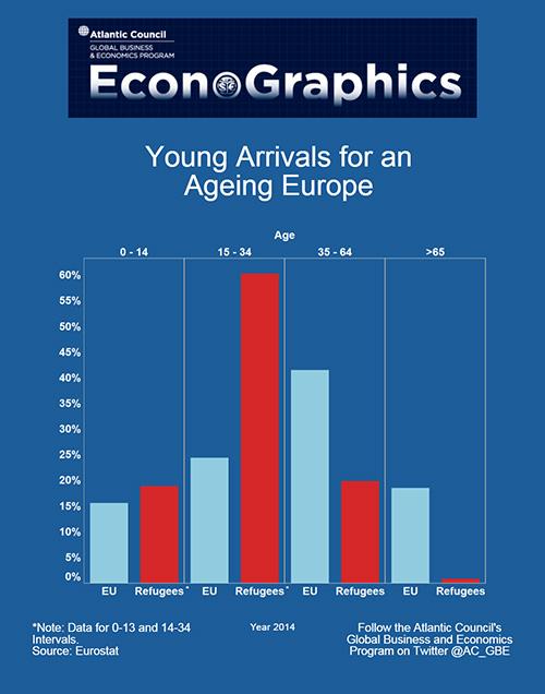 20160201 Econographics