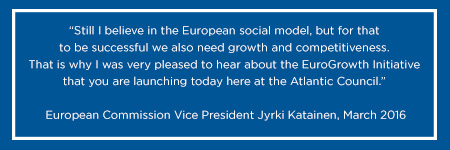 Eurogrowth-Quote