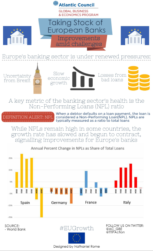 eu-banking-graphic