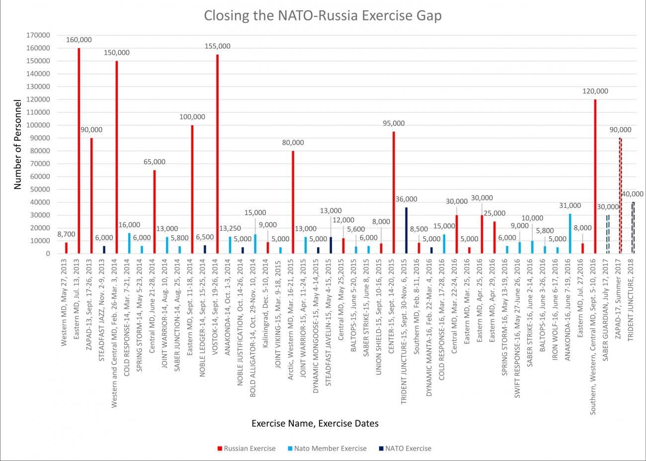 Final Graph 2 large3
