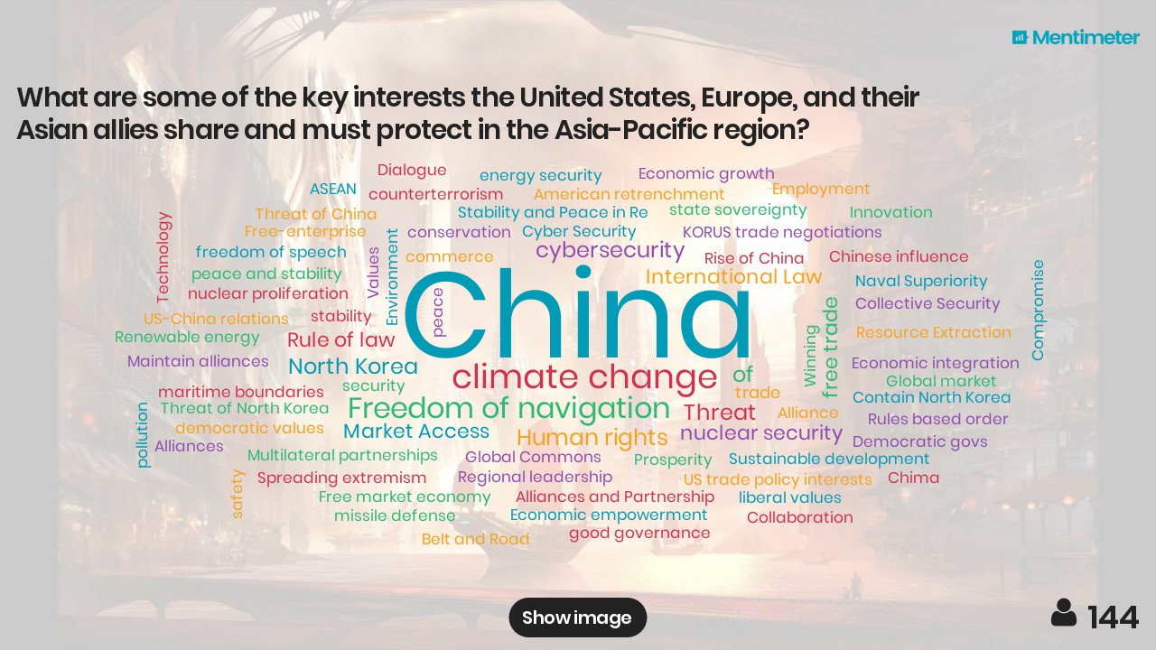A strategy for the Trans-Pacific century: Final report of the Atlantic Council's Asia-Pacific Strategy Task Force