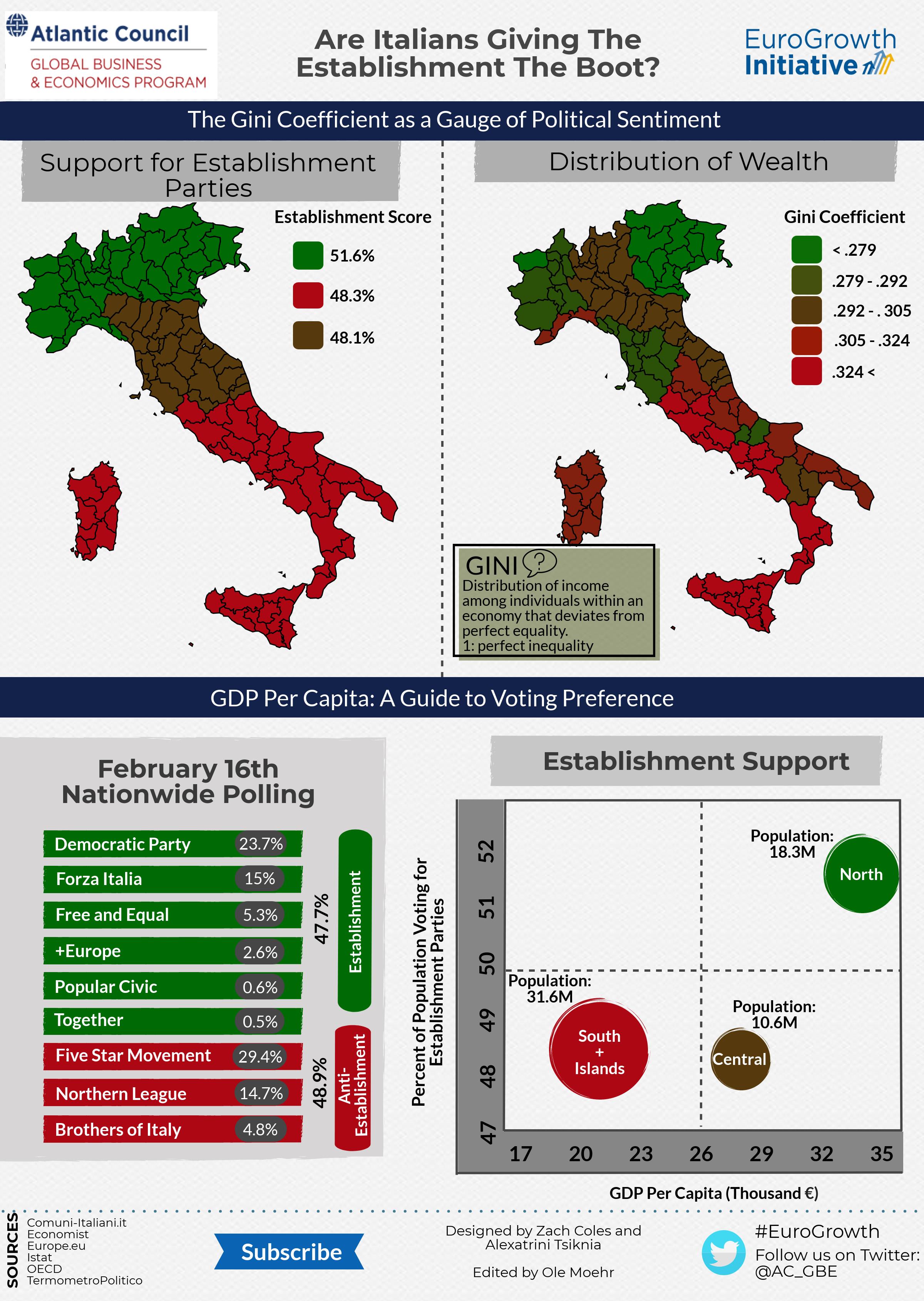 Italian electio 28217409 1