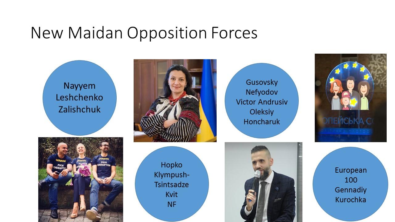 haring maidan forces