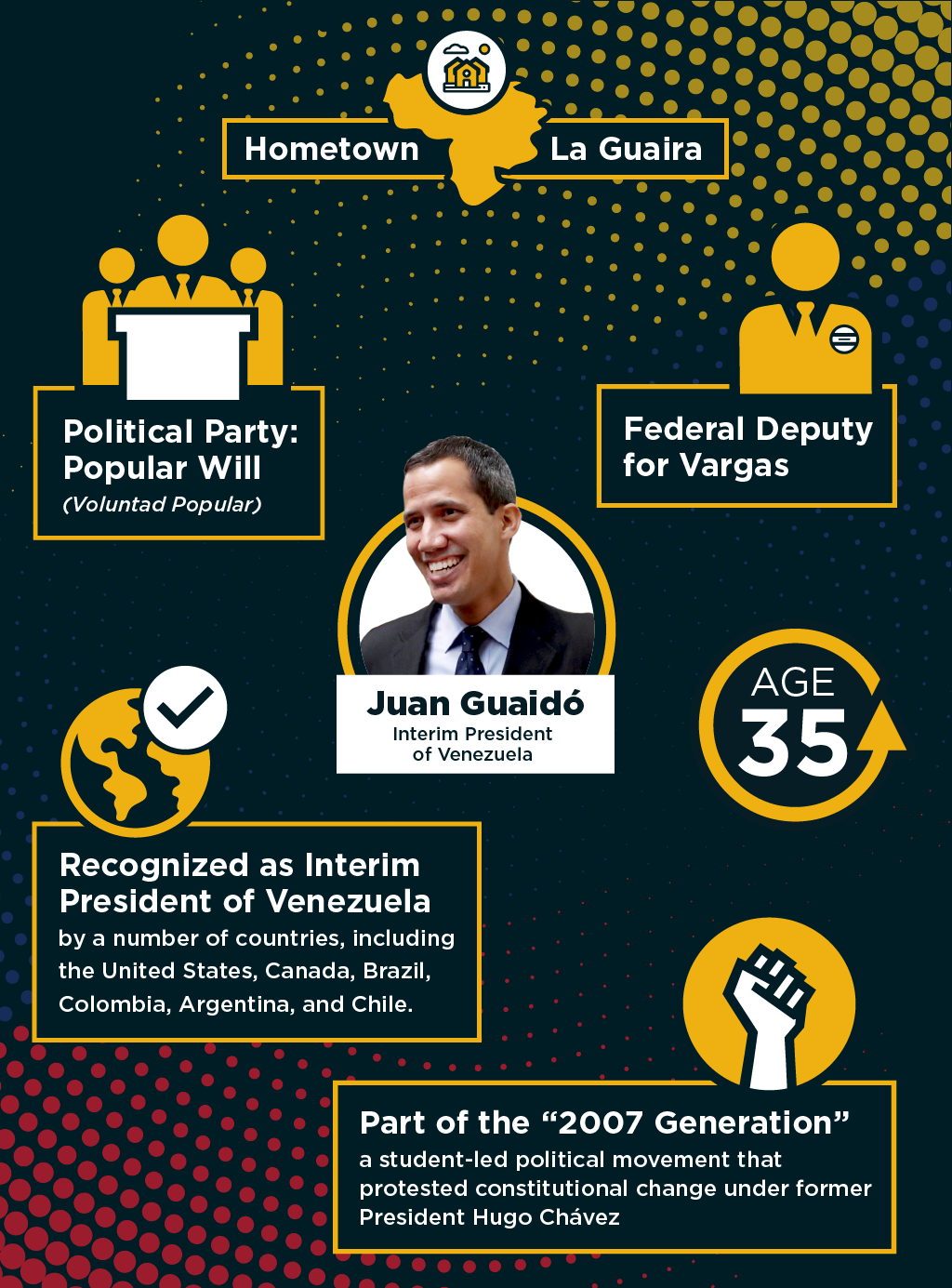 Guaido infographic proof3