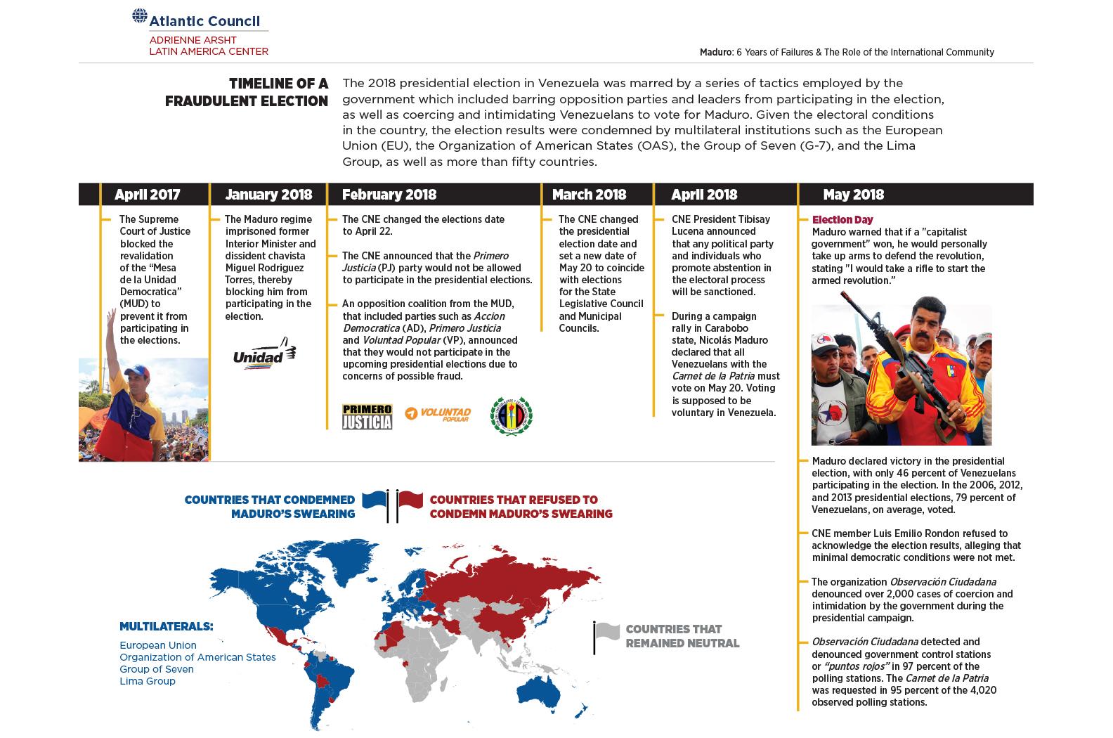 MADURO: Fraud and six years of failures