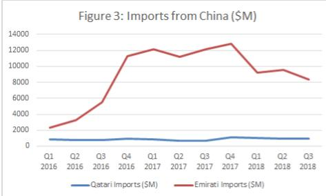Imports from China 1