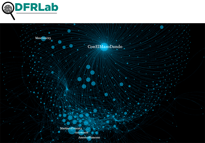 Nodes graph for hashtag