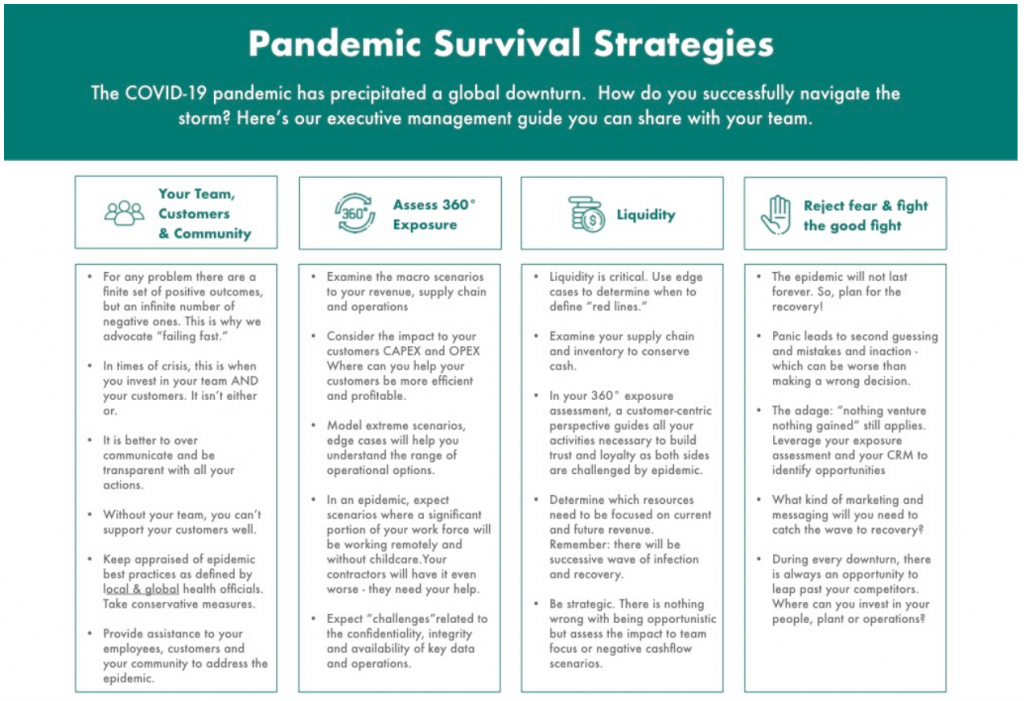 gtc pandemic survival strategies summary chart