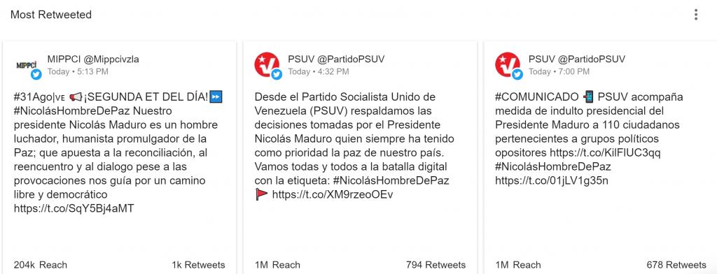 pushed #MasCaprilesMenosGuaido (More